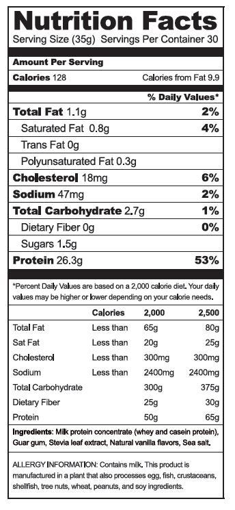 Les Mills Good Protein - Nutrition Facts - Vanilla Flavor